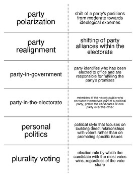 Political Parties Vocabulary Flash Cards for American Government