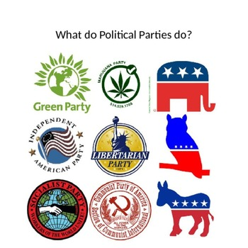 Political Parties: Why do they do what they do?
