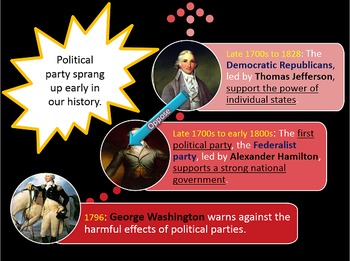 Political Parties in Our Democracy