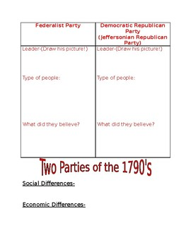 Political Parties of the 1790s