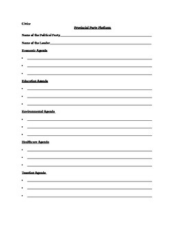 Provincial Political Party Platform Analysis