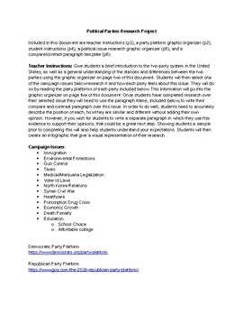 Political Party Platform Research Project