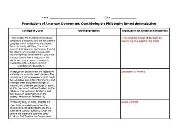 Political Philosopher Worksheet