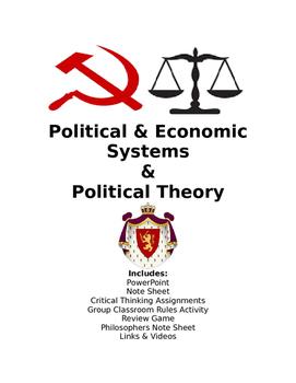 Political Philosophy, Political & Economic Systems Unit