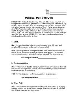 Political Position Quiz (Republican or Democrat?)