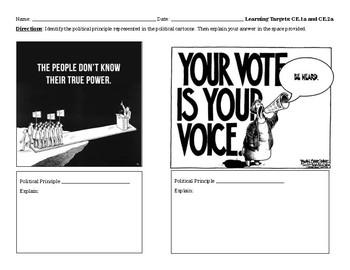 Political Principles Cartoon Analysis (Virginia Civics SOL CE.2a)
