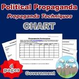 Political Propaganda Techniques Chart
