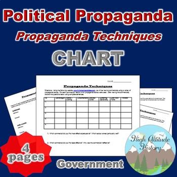 Political Propaganda Techniques Organizational Charts (Gov
