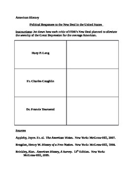 Political Responses to the New Deal in the United States Note-Taking Exercise