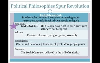 Political Revolution Global Review PPT