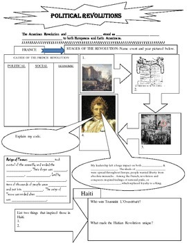 Political Revolutions- France and Haiti Review Sheet