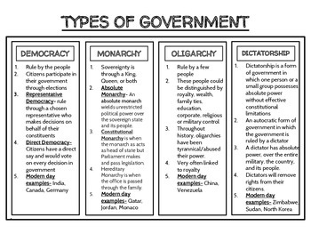 Political Science Types of Government Graphic Organizer (with answers)