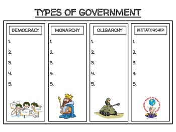 political science types of government graphic organizer with answers. Black Bedroom Furniture Sets. Home Design Ideas