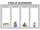 Political Science Types of Government Graphic Organizer (w