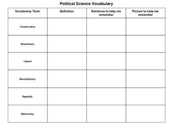 Political Science Vocabulary