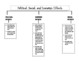 Political, Social, and Economic Effects of Reconstruction