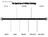Political Spectrum - Graphic Organizer