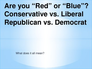 Political Spectrum Lesson--We have Issues!