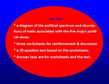 Political Spectrum:   Liberals & Conservatives (notes, 3 worksheets, test)