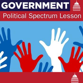 Political Spectrum Matching Lesson