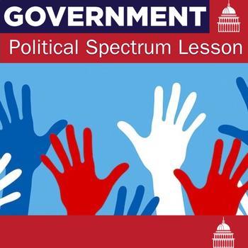 Political Spectrum Lesson
