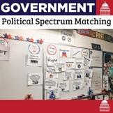 Political Spectrum Matching
