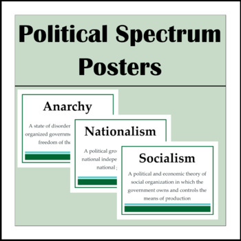 Political Spectrum: Posters & Definitions