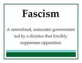 Political Spectrum: Posters & Definitions