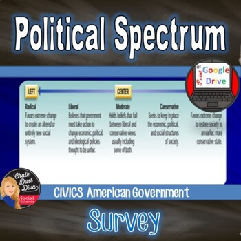 Political Spectrum Survey  (Liberal v Conservative) (CIVICS) Print and Digital