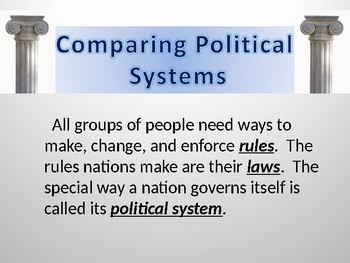 Political Systems Three Branches Powerpoint