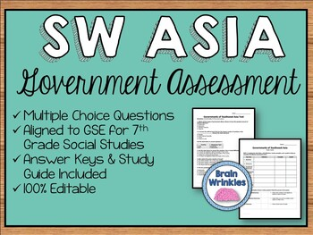 Political Systems of Southwest Asia Assessment (Editable)