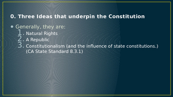 Political Underpinnings of the Constitution PPT w/ Audio Lecture