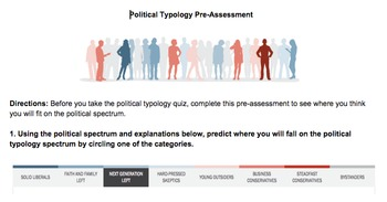 Political Views and Typology Project Bundle