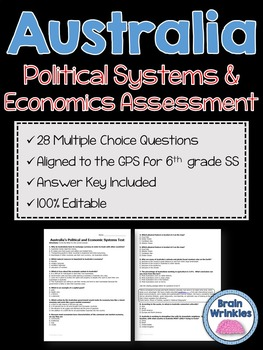 Political and Economic Systems of Australia Assessment (Editable)