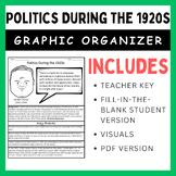 Politics During the 1920s: Graphic Organizer