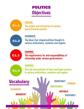 GRAPES - Politics Objectives and Vocabulary