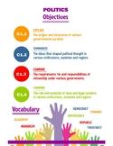 GRAPES - Politics Objectives and Vocabulary