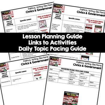 Politics, Voting, Elections Opinion Lesson Plan Guide Civics Government