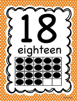 Polka-Dot 0-20 Number Posters