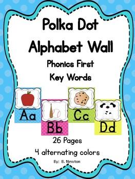 Polka Dot Alphabet Wall