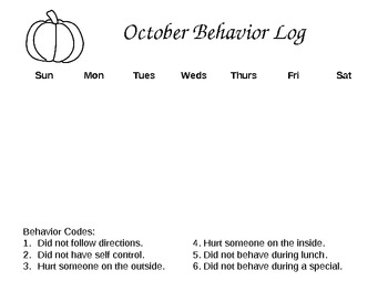 Polka Dot Behavior Clip Chart and Behavior Logs
