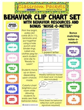 Polka Dot Behavior Clip Chart with Behavior Resources and Matching Noise-O-Meter