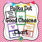 Polka Dot EDITABLE Behavior Management Clip Chart