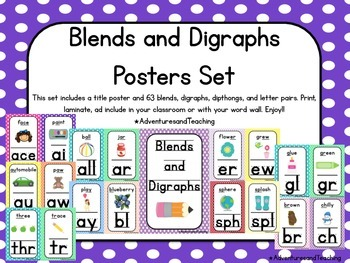 Polka Dot Blends and Digraphs Posters