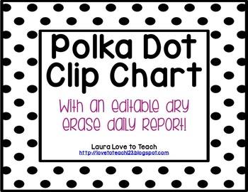 Polka Dot Clipchart Printables