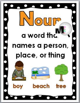 Polka Dot Theme Classroom Decor - Parts of Speech Posters