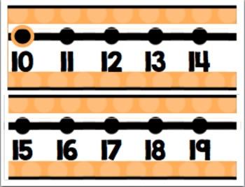 Polka Dot Classroom Number Line (0-120)