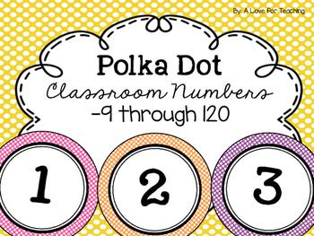 Polka Dot Classroom Numbers