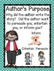 Polka Dot Comprehension Posters {Fiction&non-Fiction} Common Core Aligned!