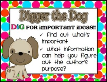 Polka Dots {Comprehension Strategy Posters}